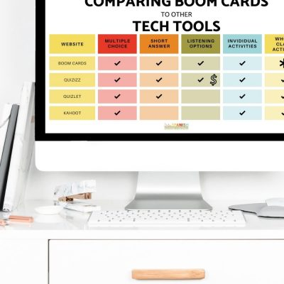 Compare Boom Cards to Other Sites