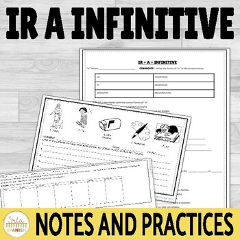 Ir A Infinitive Guided Notes and Formative Assessment